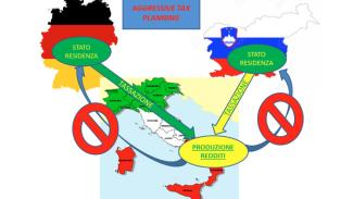 Evasione fiscale da 26 mln di euro: smascherate due multinazionali
